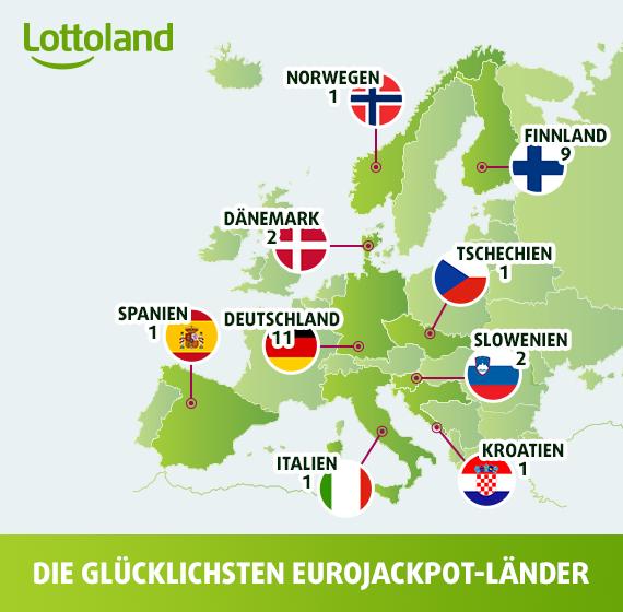 Die glücklichsten EuroJackpot-Länder