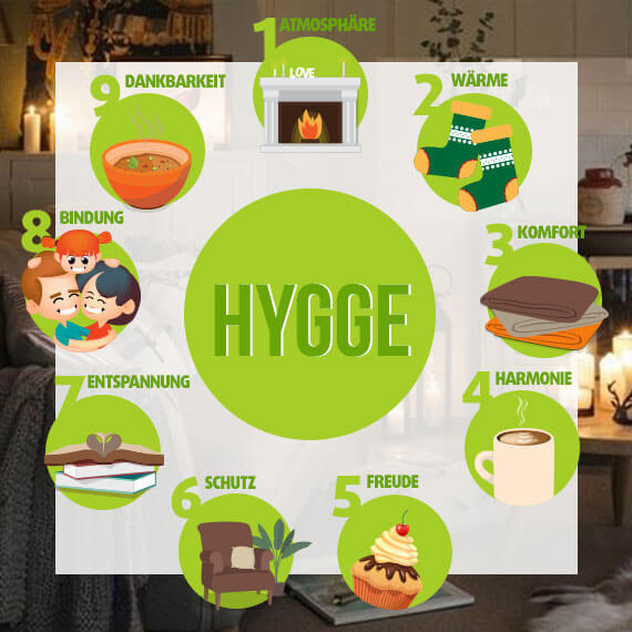 Was ist Hygge?