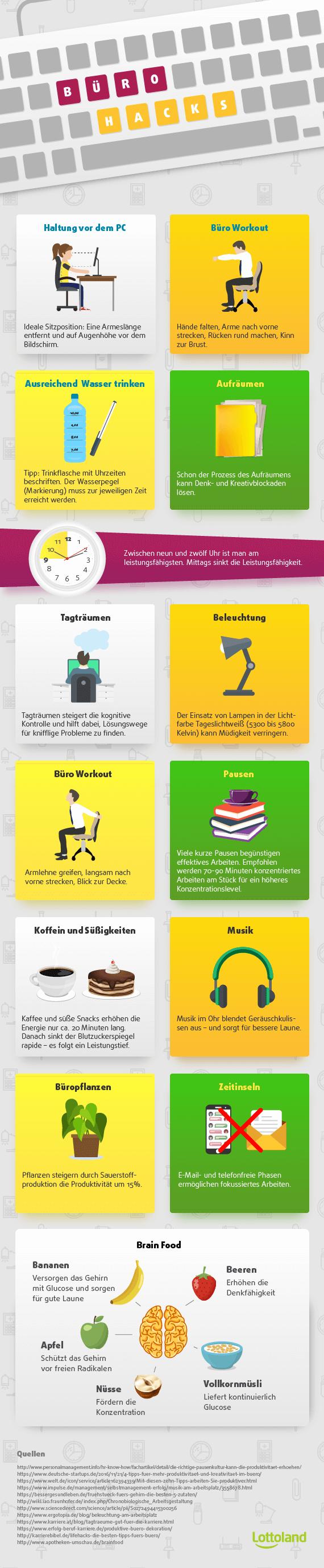 Büro-Hacks für mehr Produktivität