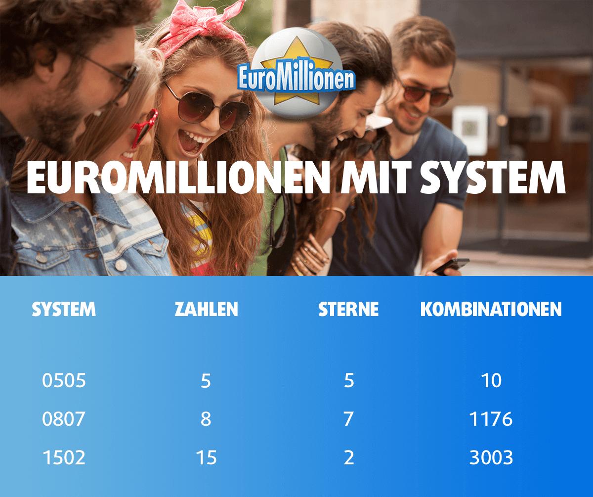 EuroMillionen mit System spielen