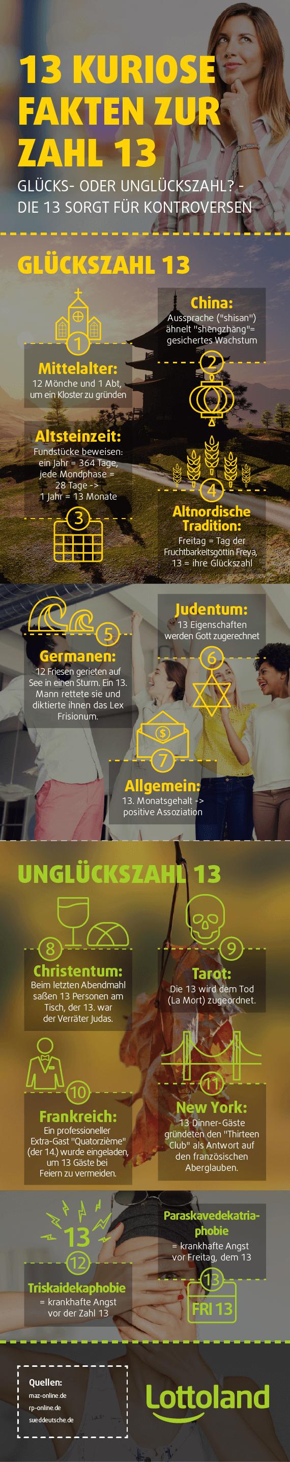 13 Fakten zur Zahl 13