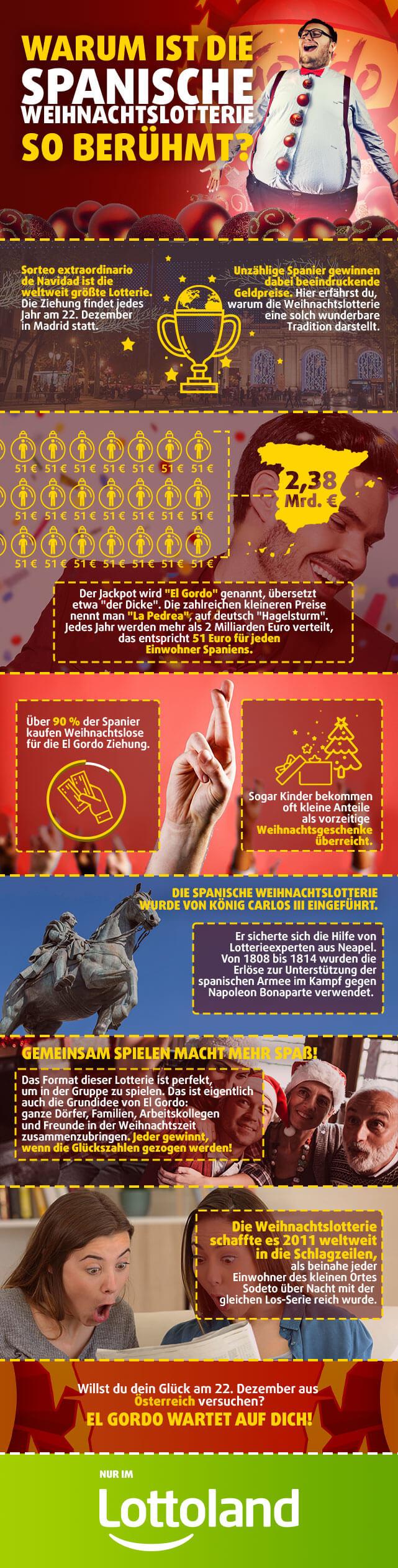 Die spanische Weihnachtslotterie - Zahlen und Fakten