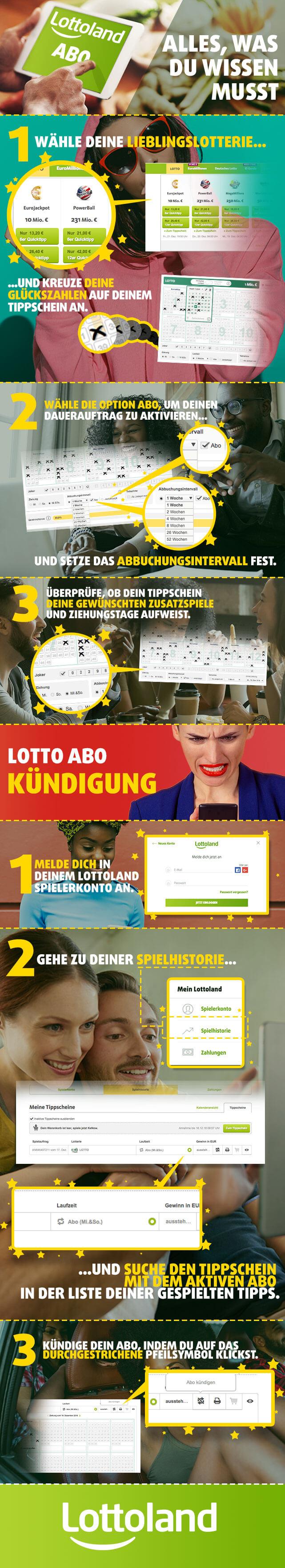 Lotto Abo - Alles, was du wissen musst